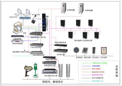 调频寻址校园广播系统