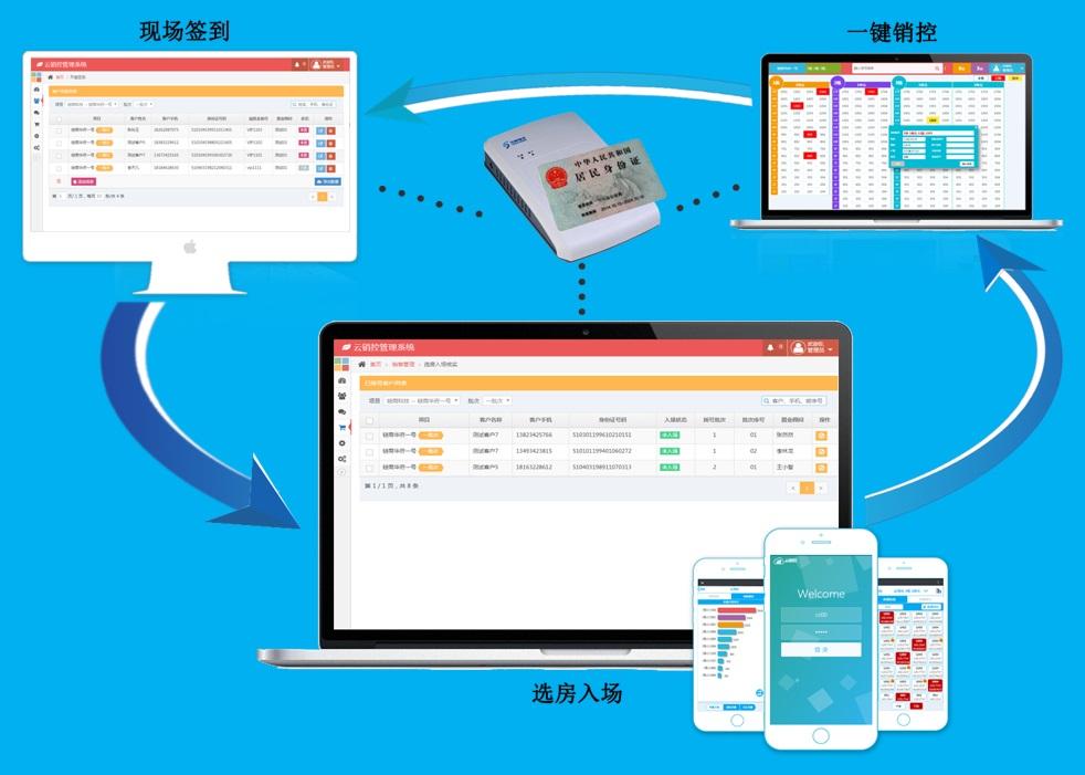 云销控房地产开盘·电子开盘·销控软件·软件选房·电子化开盘
