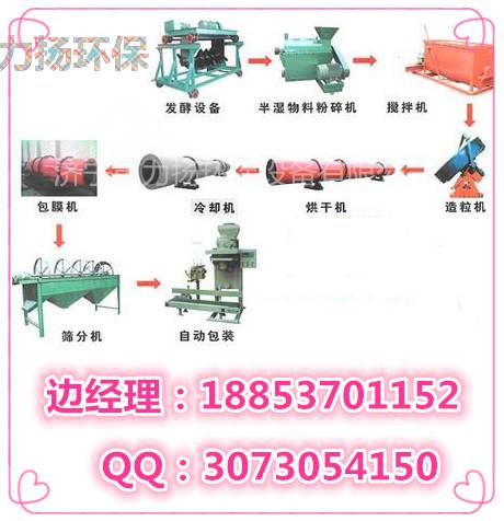 重慶牛糞有機肥生產線