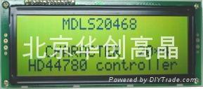 北京华创专营RICH24064-04(24064-SC-HT-LED01白)原精电蓬远液晶屏