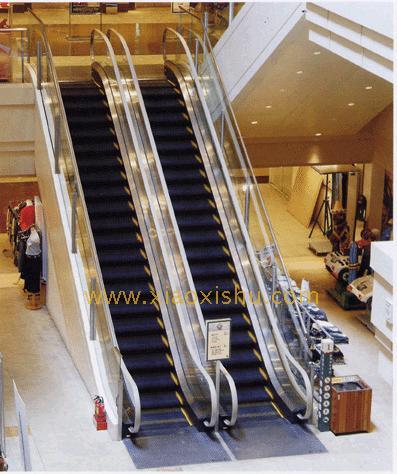 电梯,自动扶梯销售