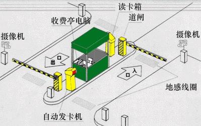 日照 智能停车场管理系统 澳诺