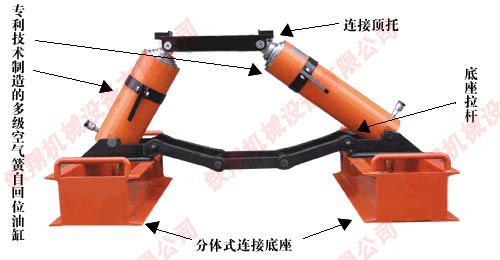 液压复轨器ATX-JFZ1售后完善