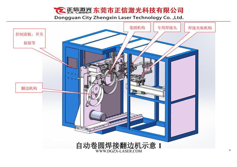 東莞市正信鋼帶全自動激光焊接機