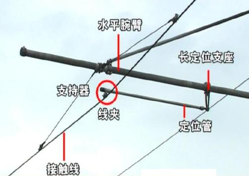 60型定位双环CJL12(D60)-98地铁接触网零部件