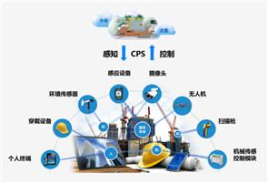 廣聯達科技股份有限公司竭誠提供VR虛擬安全體驗館系統,尊享廣