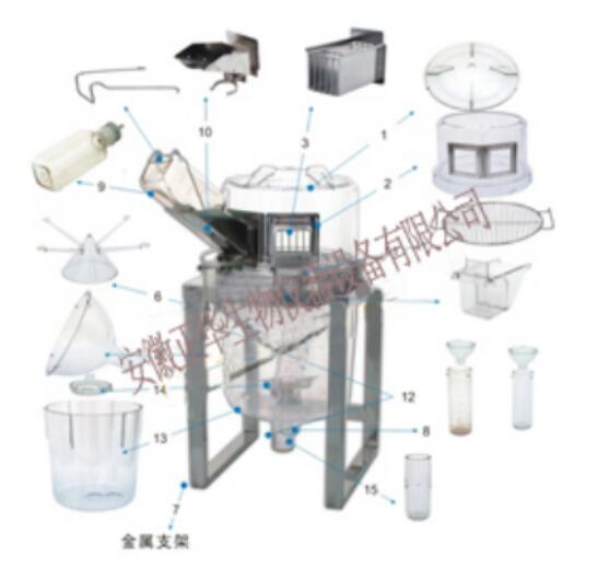 ZH 安徽正華 小動物代謝檢測系統 糞便尿液分離代謝籠 小動物糞便分離系統 供應商
