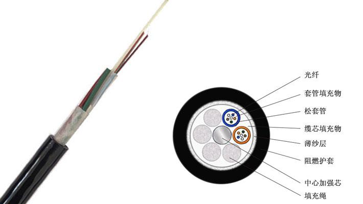 GYFTZY非金属光缆,48芯GYFTZY光缆