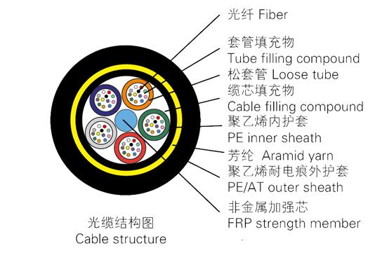 ADSS光缆100档距,ADSS-12B1-100-PE