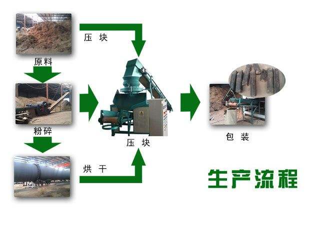 辽阳生物质颗粒厂家丨辽阳市生物质颗粒能源有限公司丨辽阳生物质锅炉