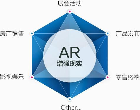 菏澤 AR應用開發 澳諾