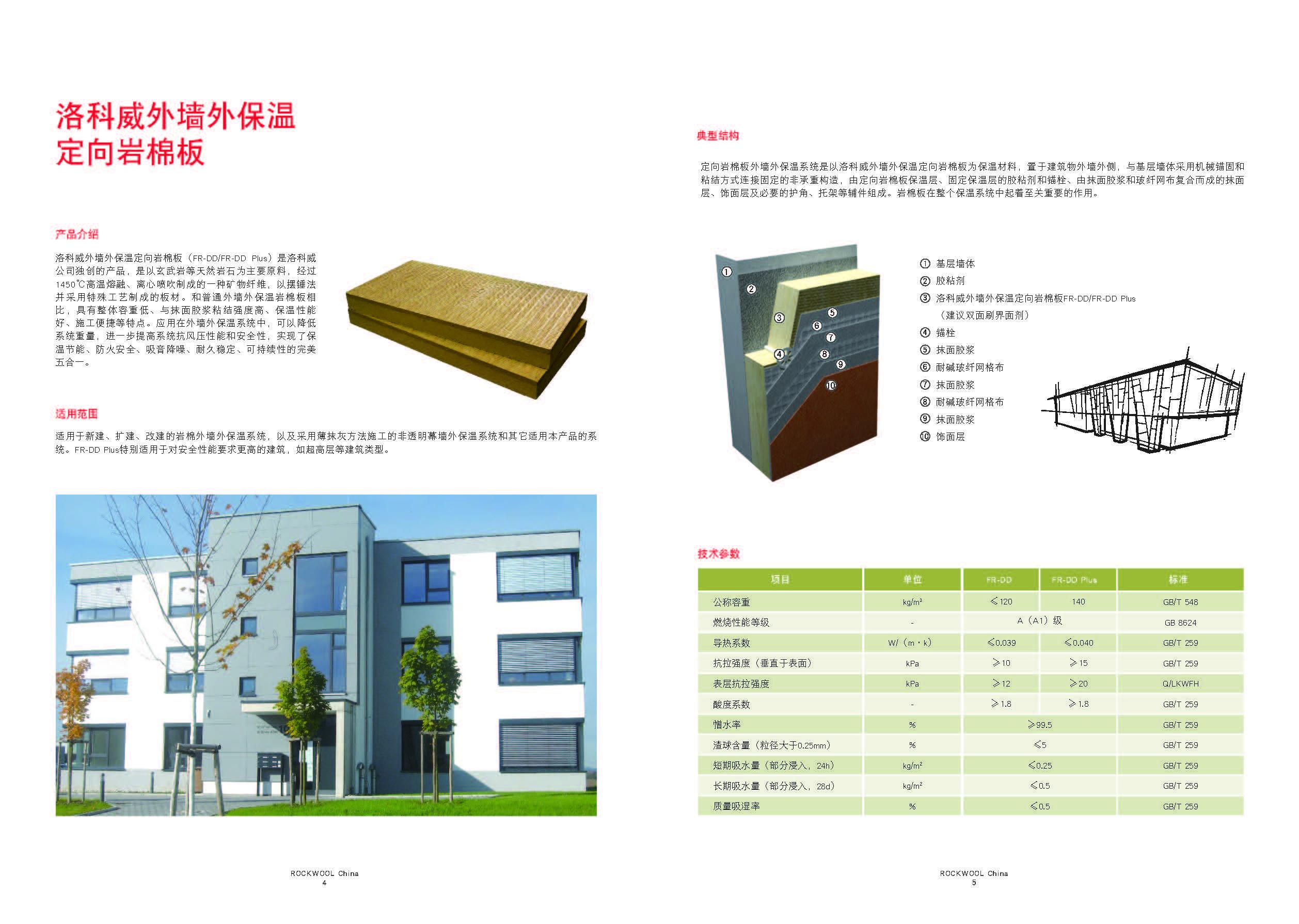 河南定向岩棉施工,河南外墙保温涂料施工,郑州建筑防火墙耐火等级的判定标准