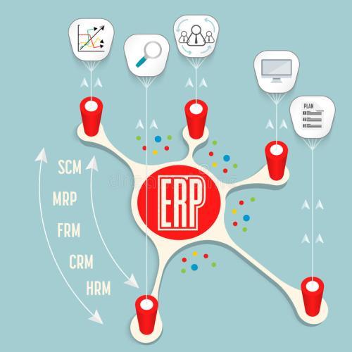 行業ERP系統訂制
