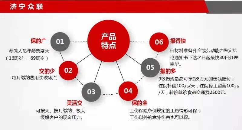 雇主責任險的八大優勢