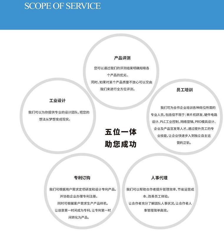 邯鄲開發區靈犀工業設計服務有限公司