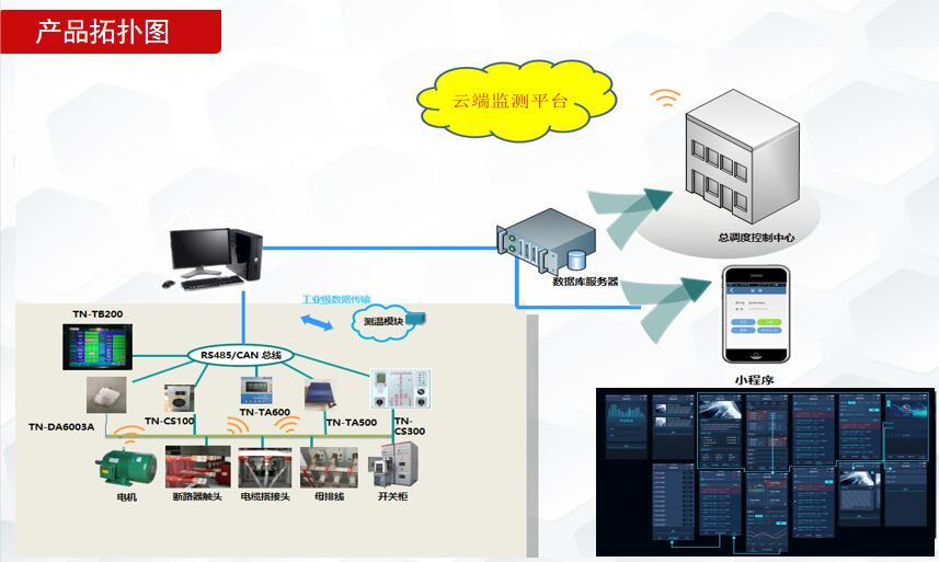 鄭州電力無線測溫監測系統生產廠家