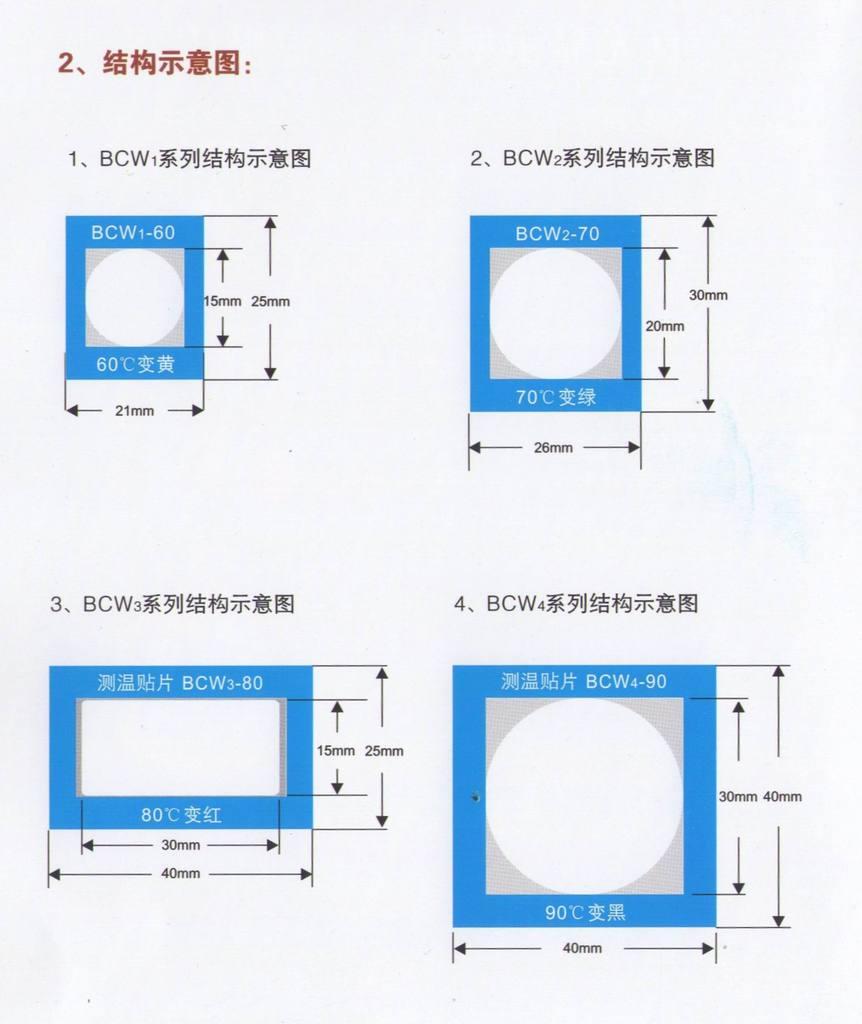 BCW1-50反光型變色測溫貼片 溫度計 溫度紙 單格示溫紙 50度變色