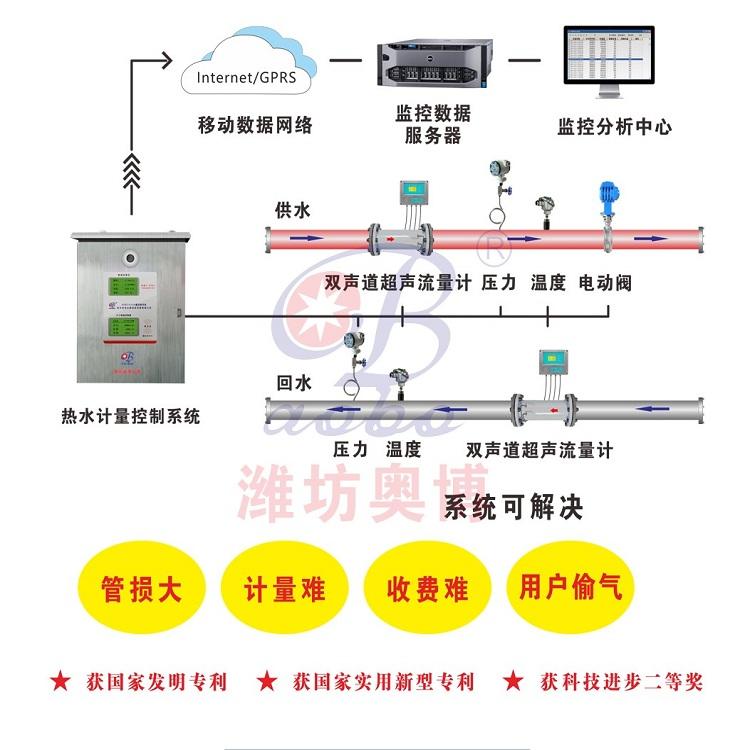 潍坊ABDT-IC预付费远程控制收费软件厂家现货供应