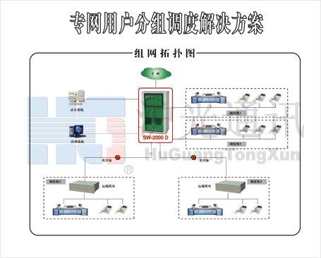 山东批发安装煤矿电话调度机,KTJ129调度机