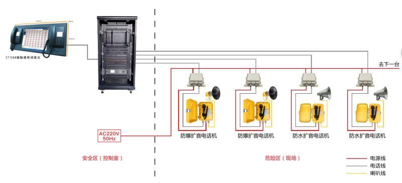 山西煤矿数字电话交换机,山西酒店交换机,厂家安装批发