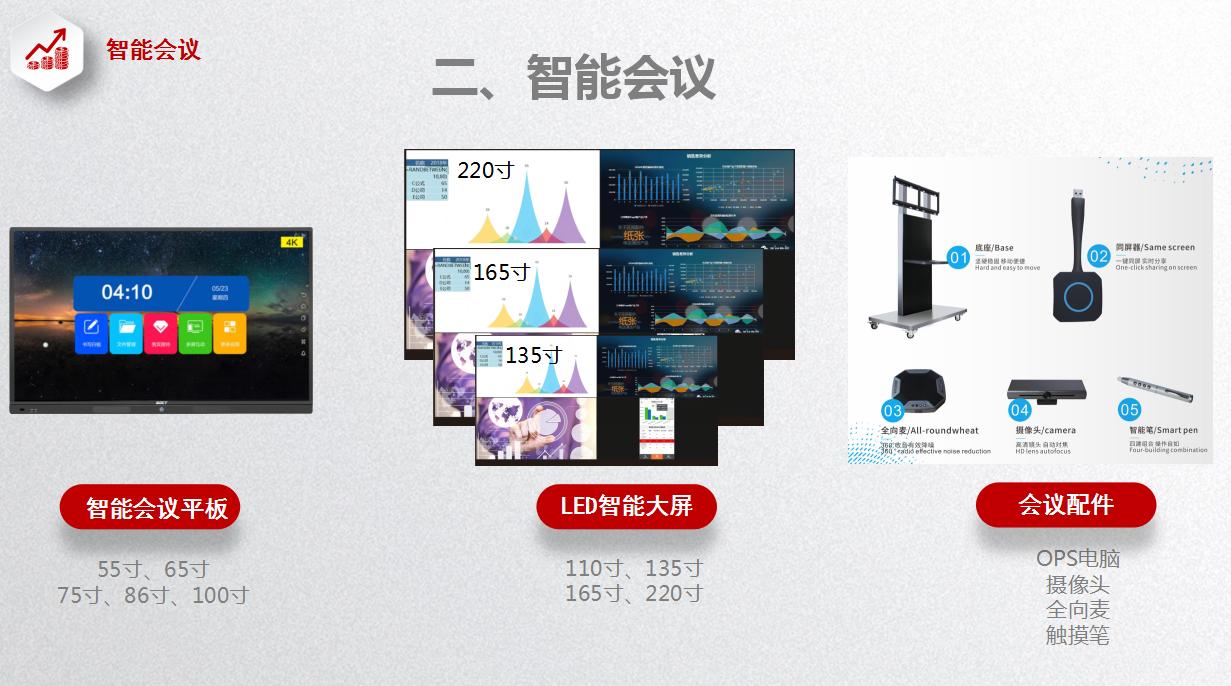 青島智能會議平板/LED智能會議大屏