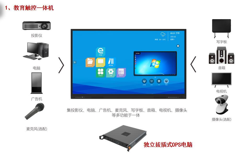 青島多媒體教學一體機/電子黑板