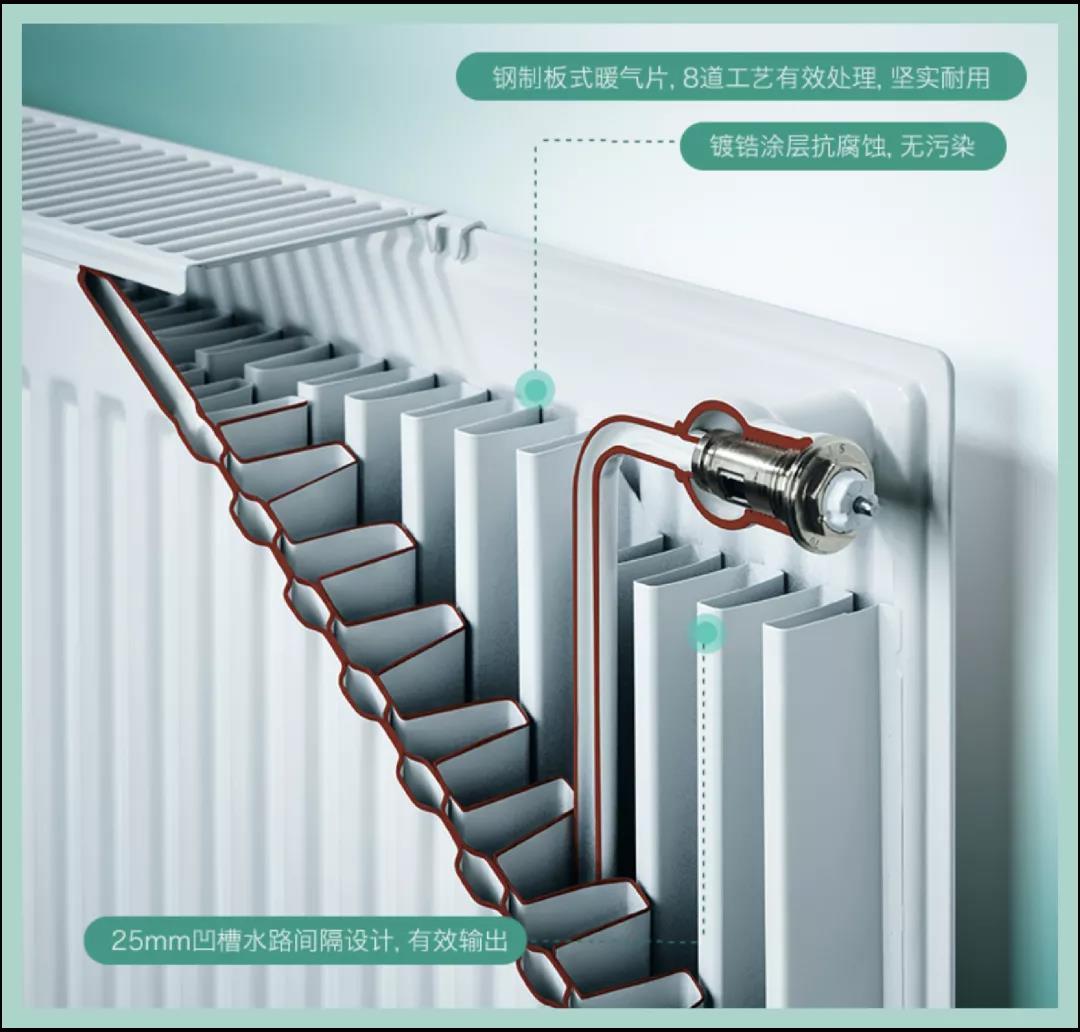 武漢市智能家居五恒系統安裝公司提供水地暖中央新風中央凈水中央空調全套設備